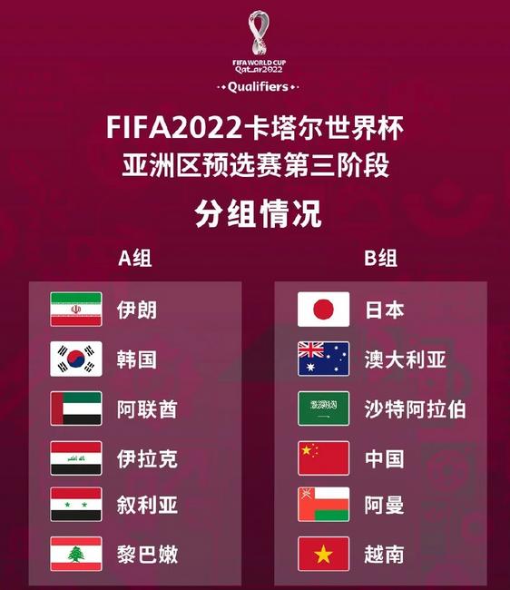 2022世界杯预选赛亚洲区12强赛分组抽签结果