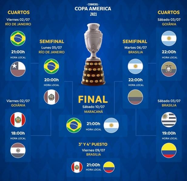2021美洲杯决赛阿根廷vs巴西赛程时间表